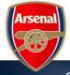 Arsenal-Gutscheincode
